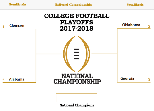 college_football_playoff_bracket
